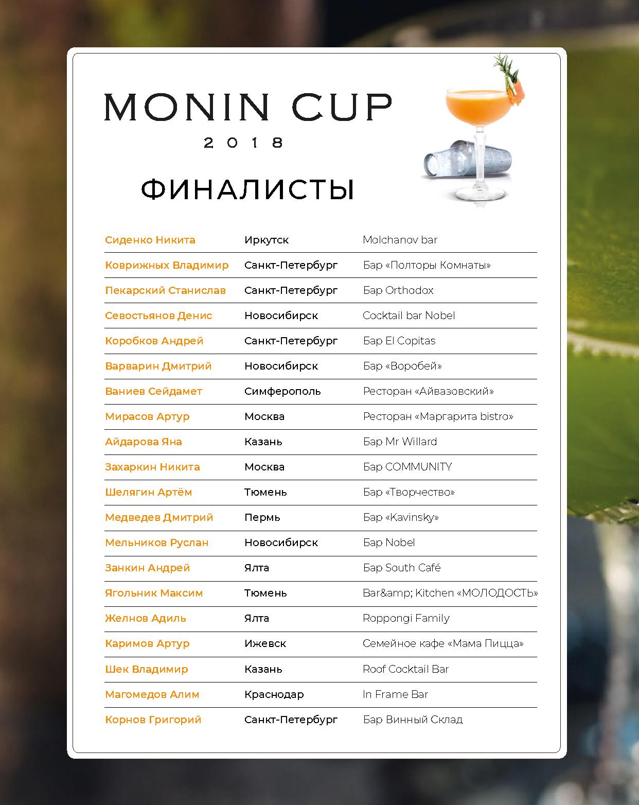 финалисты MONIN Cup 2018